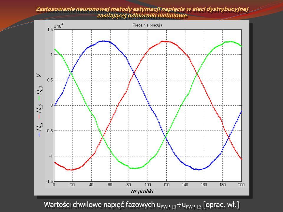 Wartości chwilowe napięć fazowych uPWP L1÷uPWP L3 [oprac. wł.]